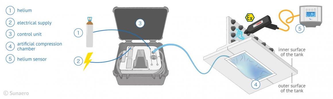 schema-helium-internal-leak-detection-web.jpg